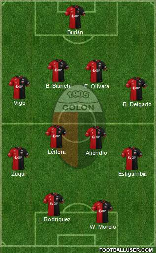 Colón de Santa Fe football formation