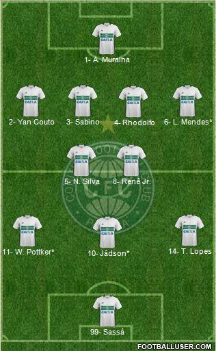 Coritiba FC football formation