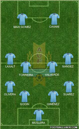 Uruguay football formation