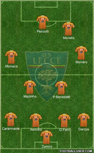Lecce 4-4-2 football formation