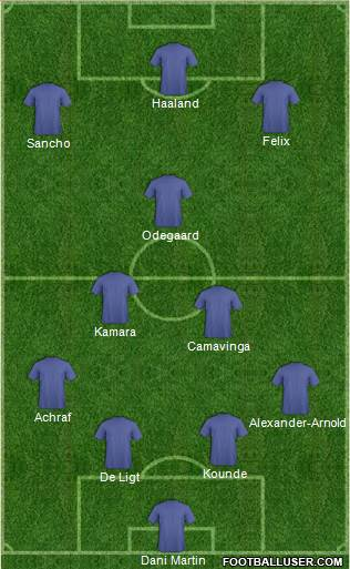 Championship Manager Team football formation