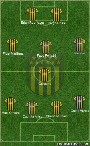 Club Atlético Peñarol football formation