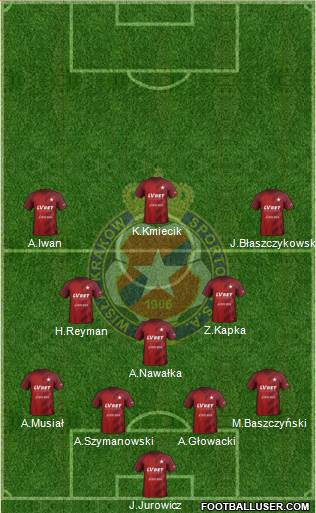 Wisla Krakow 4-3-3 football formation