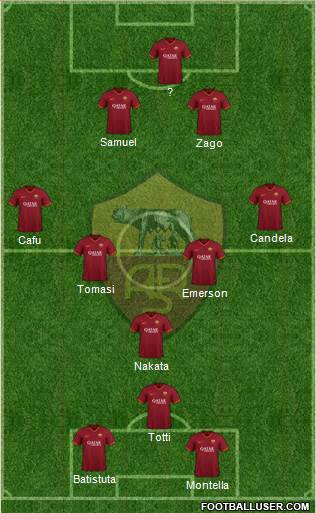 AS Roma football formation