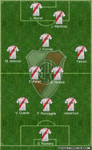 IMAGE(http://www.footballuser.com/formations/2020/05/1808820_River_Plate.jpg)