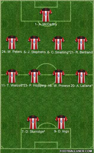 Southampton football formation