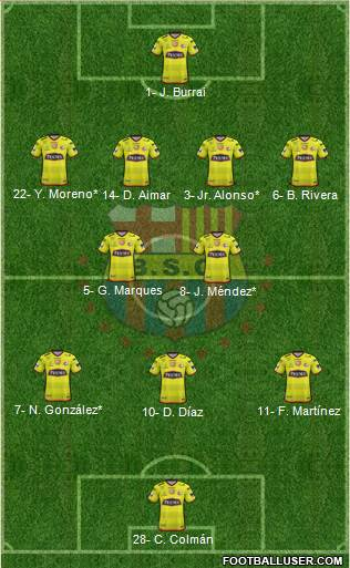 Barcelona Sc Ecuador Football Formation