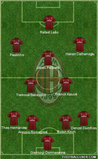 A C Milan Italy Football Formation