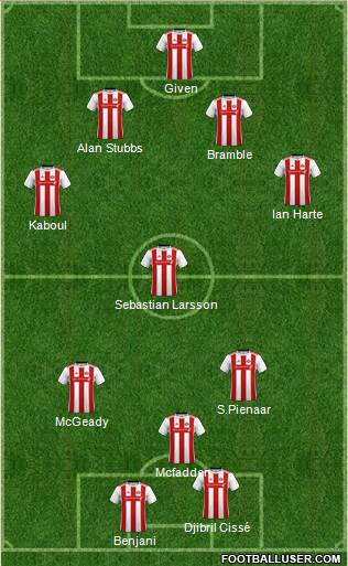 Sunderland 4-4-2 football formation
