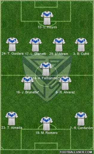 Vélez Sarsfield 4-3-3 football formation