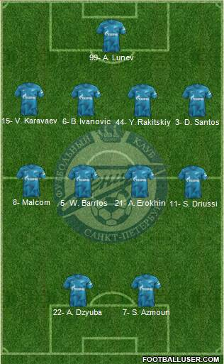 Zenit St. Petersburg football formation