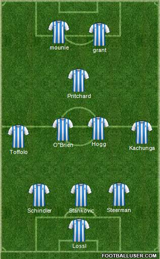 Huddersfield Town football formation