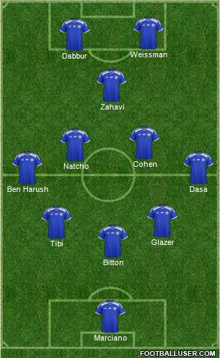 Israel football formation