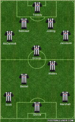 Grimsby Town 4-3-3 football formation