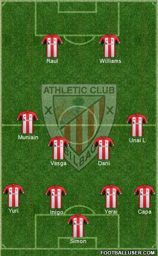 Athletic Club football formation