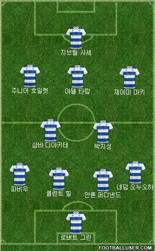 Queens Park Rangers 4-2-3-1 football formation