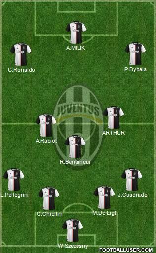 img http://www.footballuser.com/formations/2020/08/1817547_Juventus.jpg /img