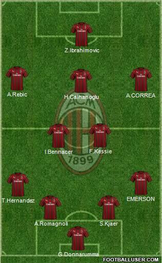 img http://www.footballuser.com/formations/2020/08/1817550_AC_Milan.jpg /img