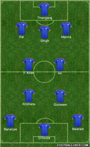 India football formation