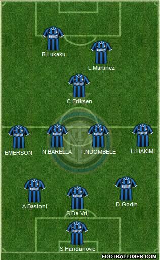 img http://www.footballuser.com/formations/2020/08/1821016_FC_Internazionale.jpg /img