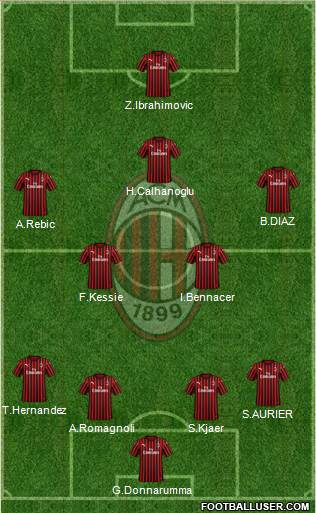 img http://www.footballuser.com/formations/2020/08/1821018_AC_Milan.jpg /img