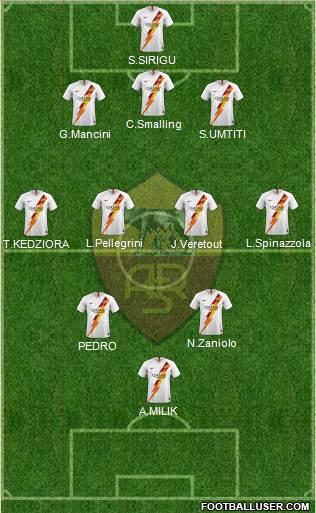 img http://www.footballuser.com/formations/2020/08/1821403_AS_Roma.jpg /img