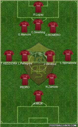 img http://www.footballuser.com/formations/2020/08/1821404_AS_Roma.jpg /img