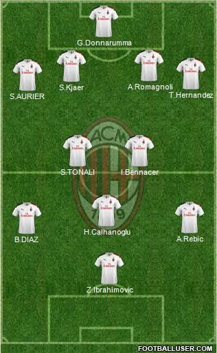 img http://www.footballuser.com/formations/2020/08/1821405_AC_Milan.jpg /img