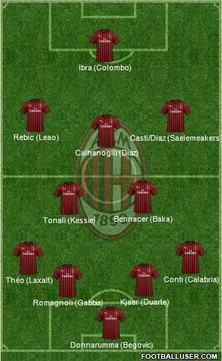 img http://www.footballuser.com/formations/2020/09/1822150_AC_Milan.jpg /img