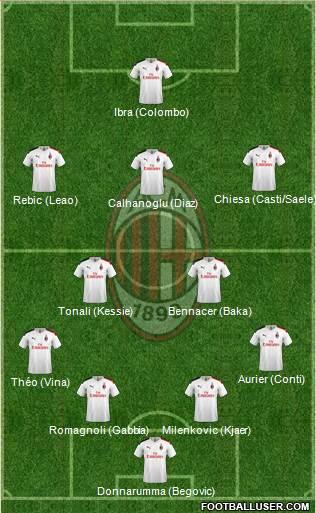 img http://www.footballuser.com/formations/2020/09/1822151_AC_Milan.jpg /img