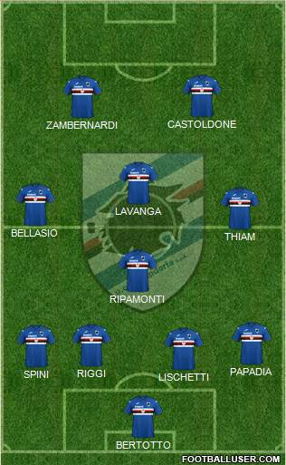 Sampdoria football formation