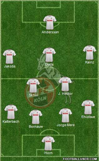 1.FC Köln football formation