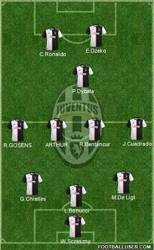 img http://www.footballuser.com/formations/2020/09/1823831_Juventus.jpg /img