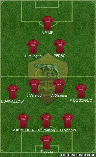 img http://www.footballuser.com/formations/2020/09/1823834_AS_Roma.jpg /img
