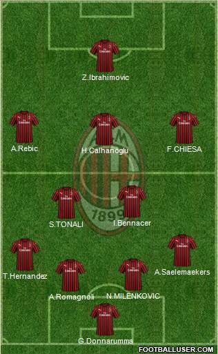 img http://www.footballuser.com/formations/2020/09/1823840_AC_Milan.jpg /img