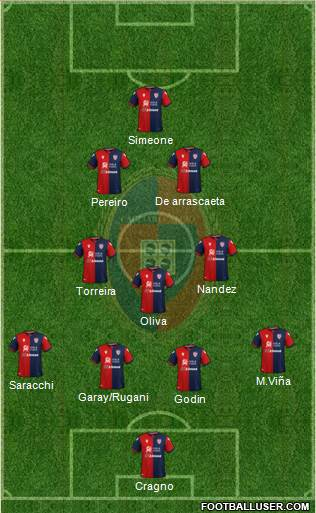 Cagliari 4-3-2-1 football formation