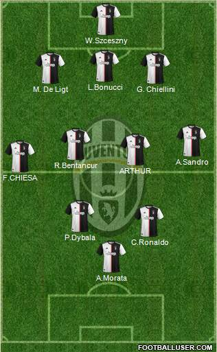 img http://www.footballuser.com/formations/2020/09/1825044_Juventus.jpg /img