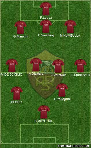 img http://www.footballuser.com/formations/2020/09/1825047_AS_Roma.jpg /img