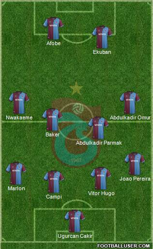 Trabzonspor football formation
