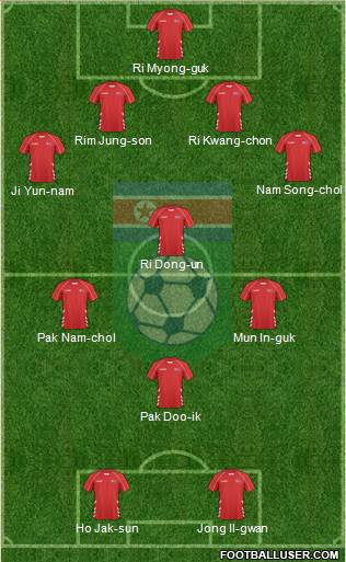 Korea DPR 4-4-2 football formation
