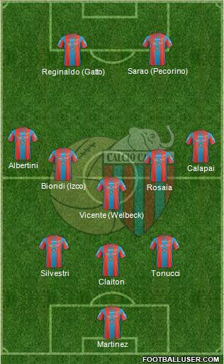 Catania football formation