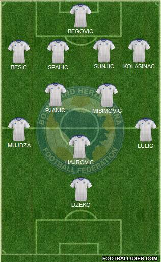 Bosnia and Herzegovina 4-4-1-1 football formation