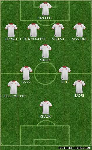 Tunisia 4-1-4-1 football formation
