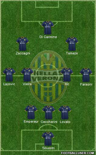 Hellas Verona 3-4-2-1 football formation