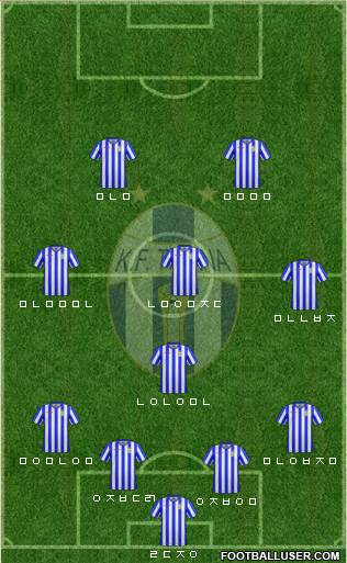 KF Tirana 4-4-2 football formation