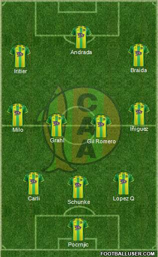 Aldosivi 3-4-3 football formation
