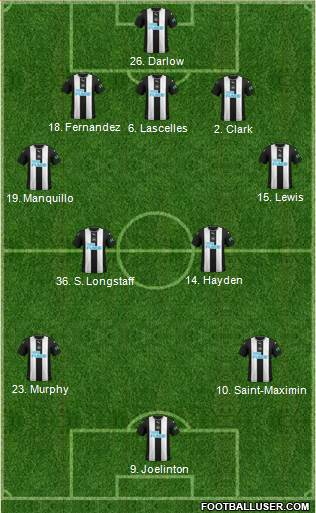Newcastle United 3-4-2-1 football formation