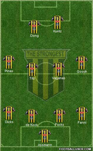 FC The Strongest football formation
