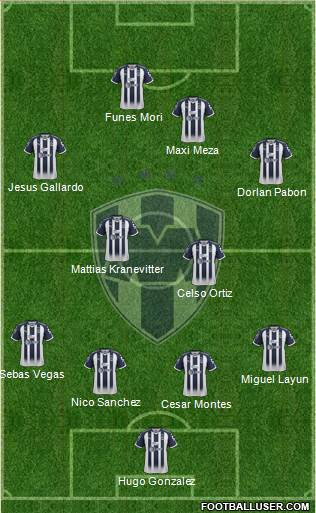 Club de Fútbol Monterrey football formation