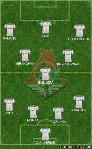Lokomotiv Moscow football formation